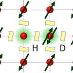 Doublon-holon pairing mechanism via exchange interaction in two-dimensional cuprate Mott insulators