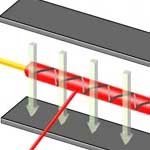 Highly sensitive fiber‐optic intrinsic electromagnetic field sensing