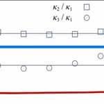 Simulated quantum annealing as a simulator of nonequilibrium quantum dynamics